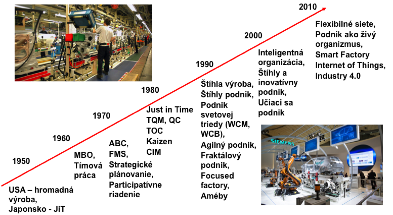 vyrobne-systemy